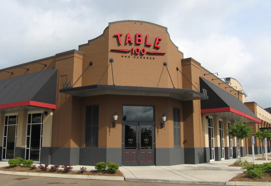 Table 100 – Jackson, MS